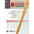 Alfred KDM Grifftabelle Blockflöte « Instructional Book