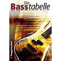 Voggenreiter Die Basstabelle « Instructional Book