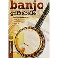Voggenreiter Banjo Grifftabelle « Instructional Book