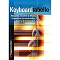 Instructional Book Voggenreiter Keyboard Tabelle